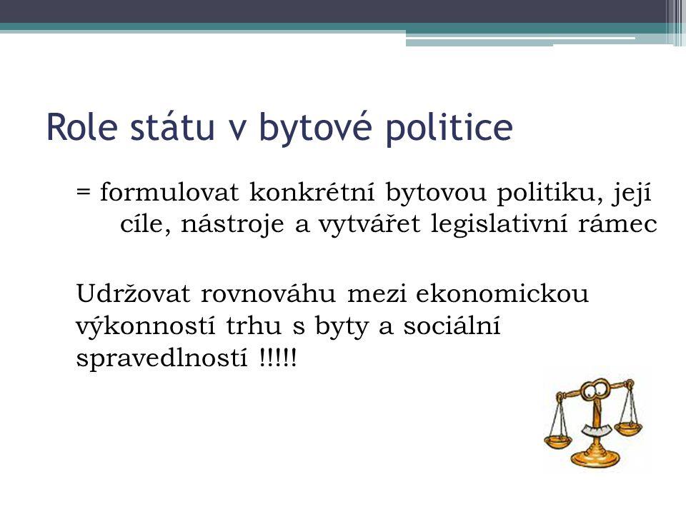 Role státu v bytové politice = formulovat konkrétní bytovou politiku, její cíle, nástroje a vytvářet legislativní rámec Udržovat rovnováhu mezi ekonom