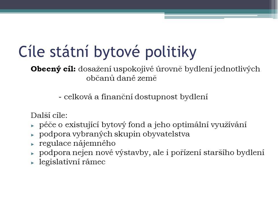 Cíle státní bytové politiky Obecný cíl: dosažení uspokojivé úrovně bydlení jednotlivých občanů dané země - celková a finanční dostupnost bydlení Další