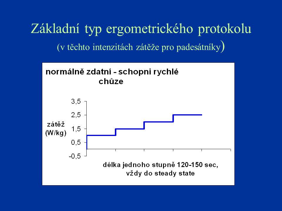 Základní typ ergometrického protokolu (v těchto intenzitách zátěže pro padesátníky )