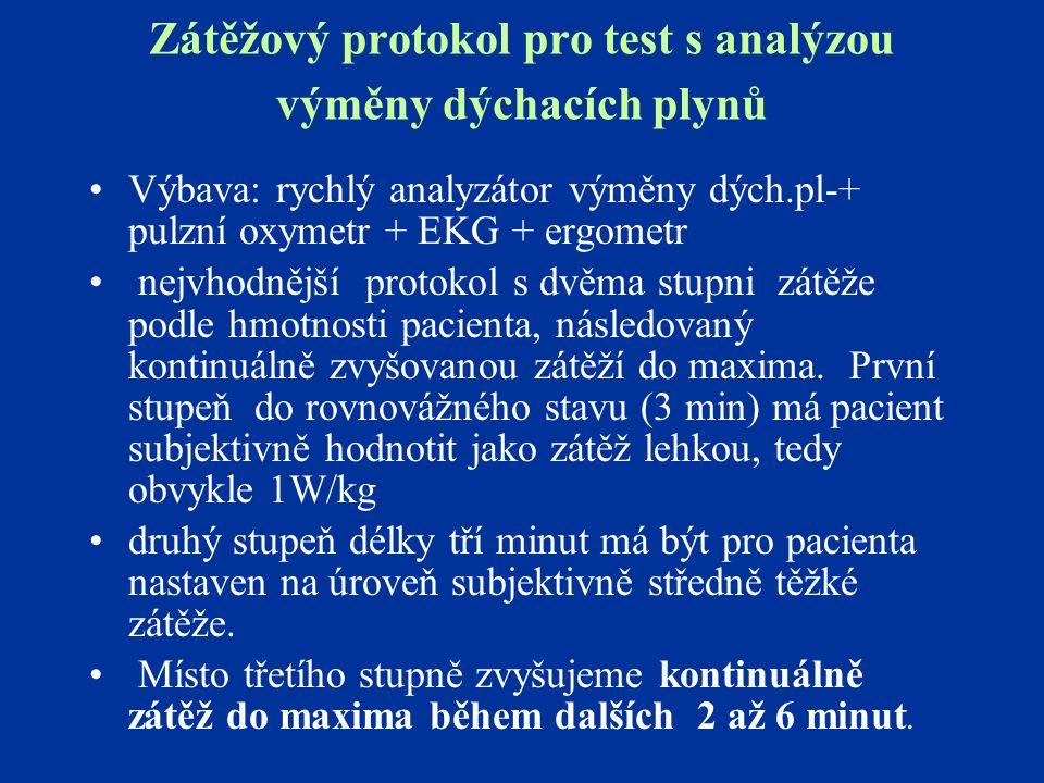 Zátěžový protokol pro test s analýzou výměny dýchacích plynů Výbava: rychlý analyzátor výměny dých.pl-+ pulzní oxymetr + EKG + ergometr nejvhodnější p
