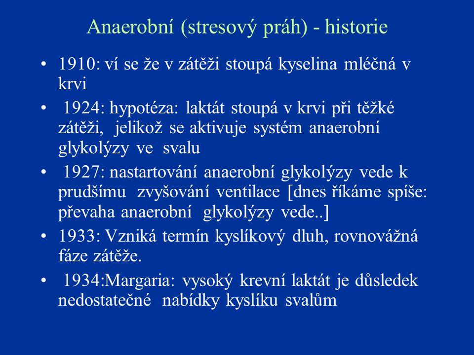 Anaerobní (stresový práh) - historie 1910: ví se že v zátěži stoupá kyselina mléčná v krvi 1924: hypotéza: laktát stoupá v krvi při těžké zátěži, jeli