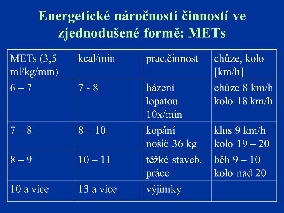 Energetické náročnosti činností ve zjednodušené formě: METs METs (3,5 ml/kg/min) kcal/minprac.činnostchůze, kolo [km/h] 6 – 77 - 8házení lopatou 10x/m