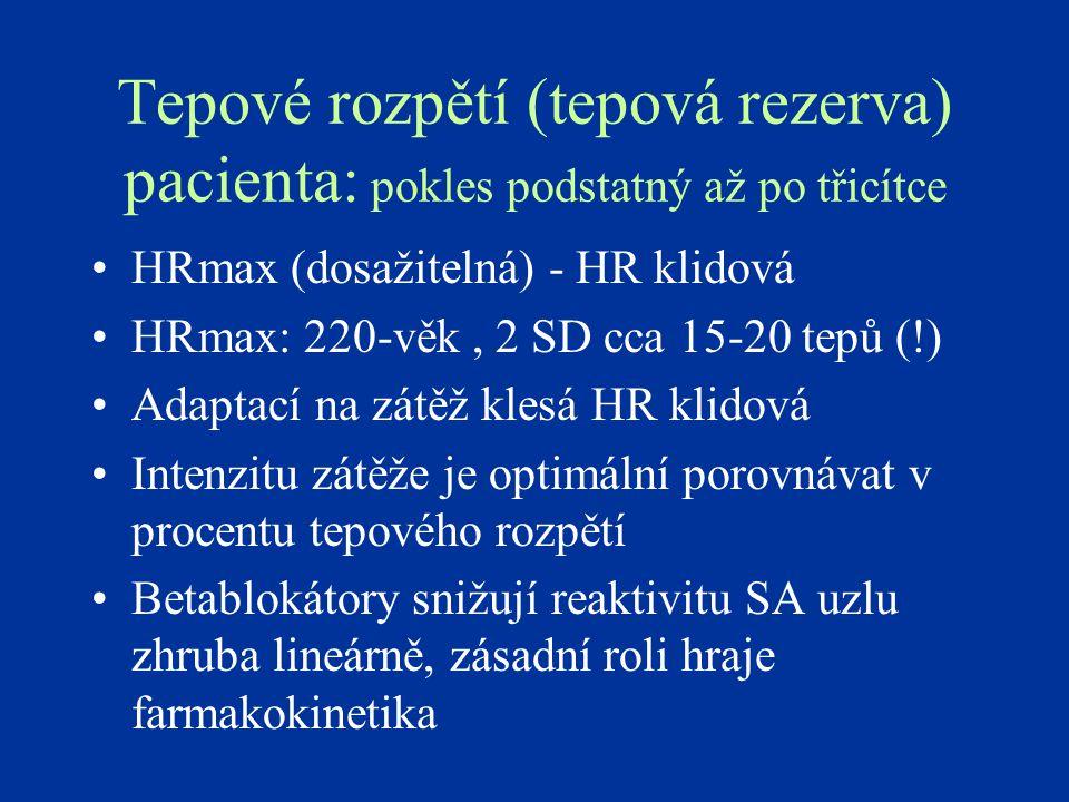 Tepové rozpětí (tepová rezerva) pacienta: pokles podstatný až po třicítce HRmax (dosažitelná) - HR klidová HRmax: 220-věk, 2 SD cca 15-20 tepů (!) Ada