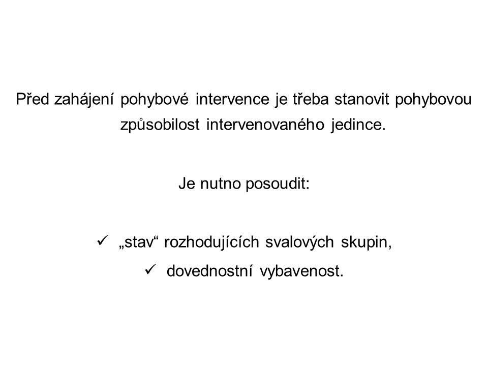 Před zahájení pohybové intervence je třeba stanovit pohybovou způsobilost intervenovaného jedince.