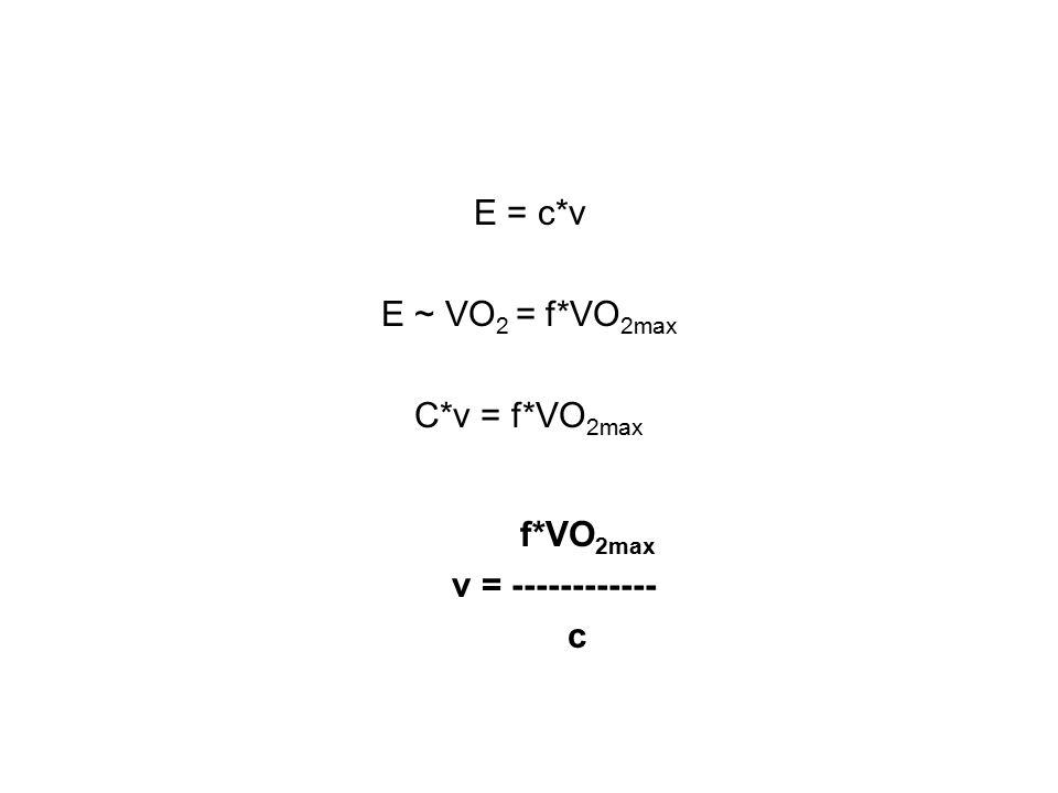 E = c*v E ~ VO 2 = f*VO 2max C*v = f*VO 2max f*VO 2max v = ------------ c