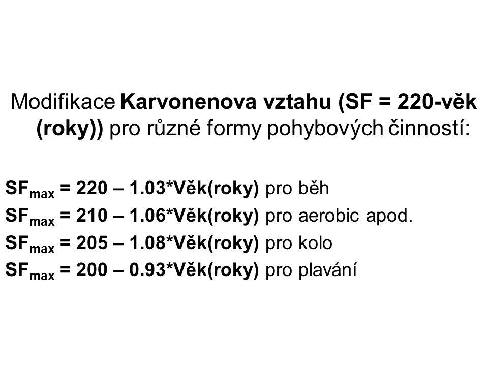 Modifikace Karvonenova vztahu (SF = 220-věk (roky)) pro různé formy pohybových činností: SF max = 220 – 1.03*Věk(roky) pro běh SF max = 210 – 1.06*Věk(roky) pro aerobic apod.