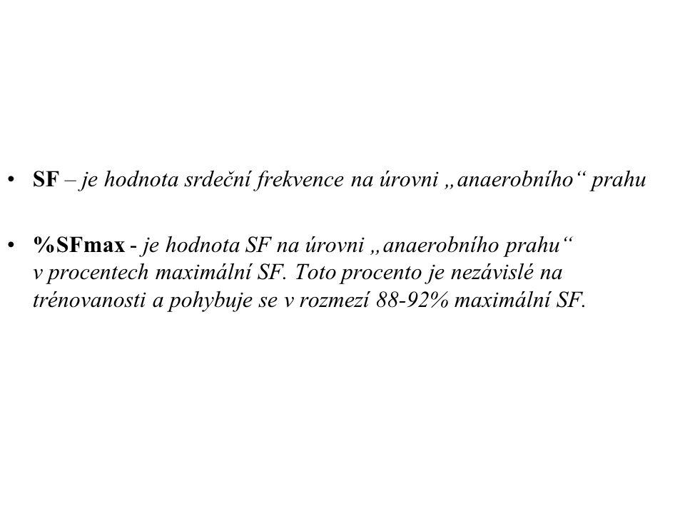 "SF – je hodnota srdeční frekvence na úrovni ""anaerobního prahu %SFmax - je hodnota SF na úrovni ""anaerobního prahu v procentech maximální SF."