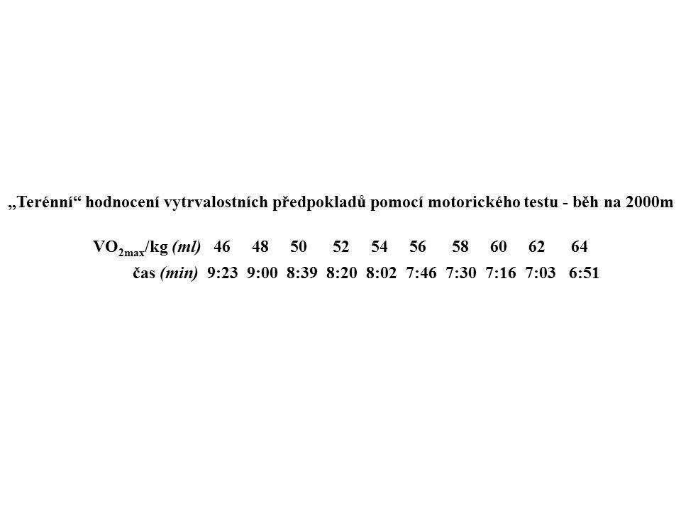 """""""Terénní hodnocení vytrvalostních předpokladů pomocí motorického testu - běh na 2000m VO 2max /kg (ml) 46 48 50 52 54 56 58 60 62 64 čas (min) 9:23 9:00 8:39 8:20 8:02 7:46 7:30 7:16 7:03 6:51"""