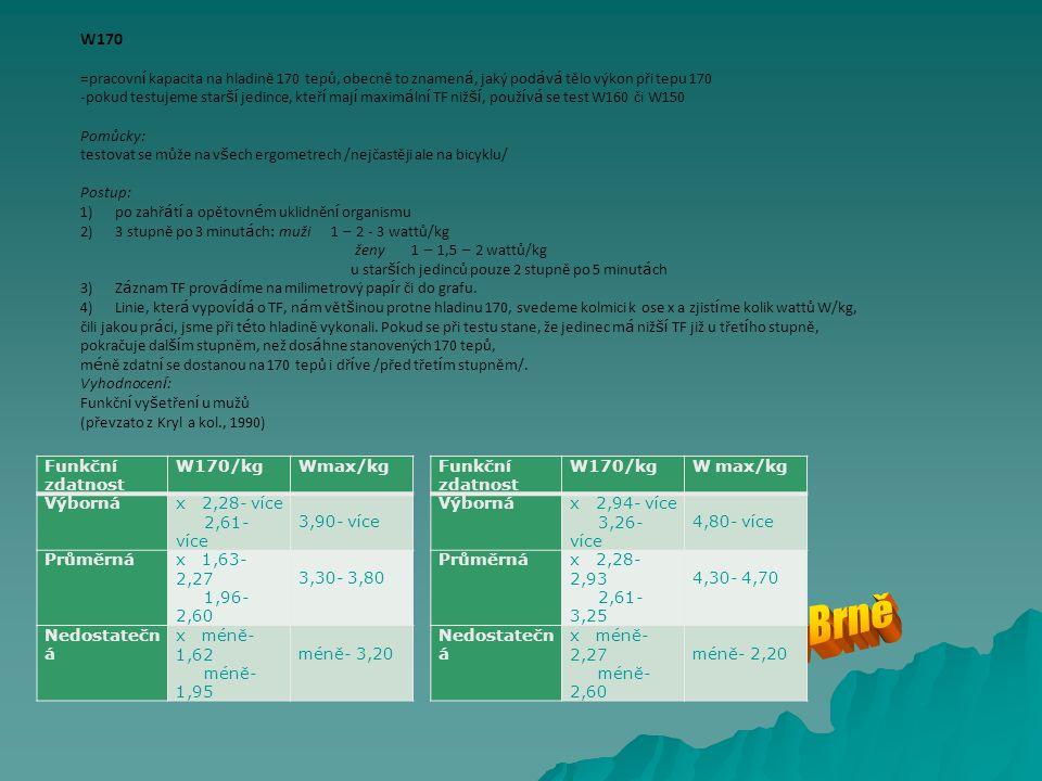 Funkční zdatnost W170/kgW max/kg Výbornáx 2,94- více 3,26- více 4,80- více Průměrnáx 2,28- 2,93 2,61- 3,25 4,30- 4,70 Nedostatečn á x méně- 2,27 méně-
