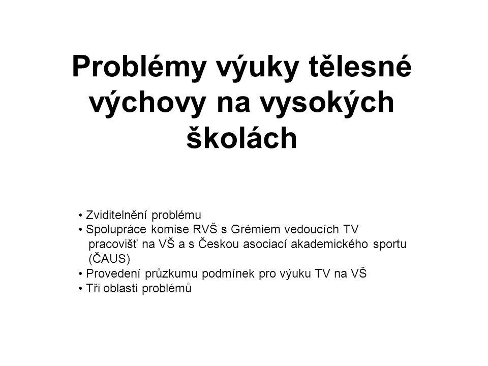 Problémy výuky tělesné výchovy na vysokých školách Zviditelnění problému Spolupráce komise RVŠ s Grémiem vedoucích TV pracovišť na VŠ a s Českou asociací akademického sportu (ČAUS) Provedení průzkumu podmínek pro výuku TV na VŠ Tři oblasti problémů