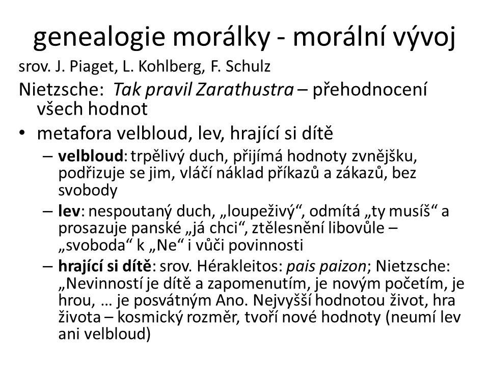 genealogie morálky - morální vývoj srov. J. Piaget, L. Kohlberg, F. Schulz Nietzsche: Tak pravil Zarathustra – přehodnocení všech hodnot metafora velb