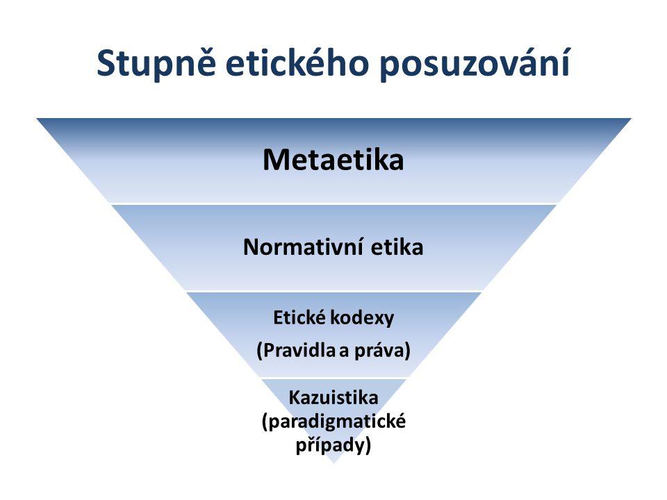Metaetika Oblast filosofie zabývající se smyslem a zdůvodněním etických pojmů a norem.