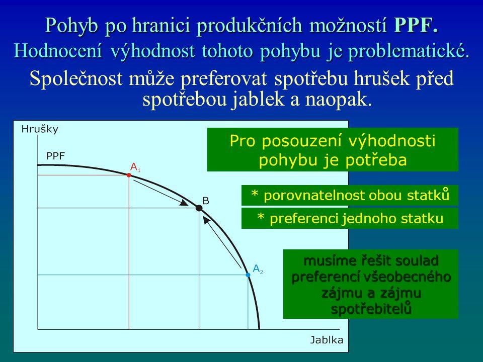 Pohyb po hranici produkčních možností PPF. Hodnocení výhodnost tohoto pohybu je problematické. Společnost může preferovat spotřebu hrušek před spotřeb