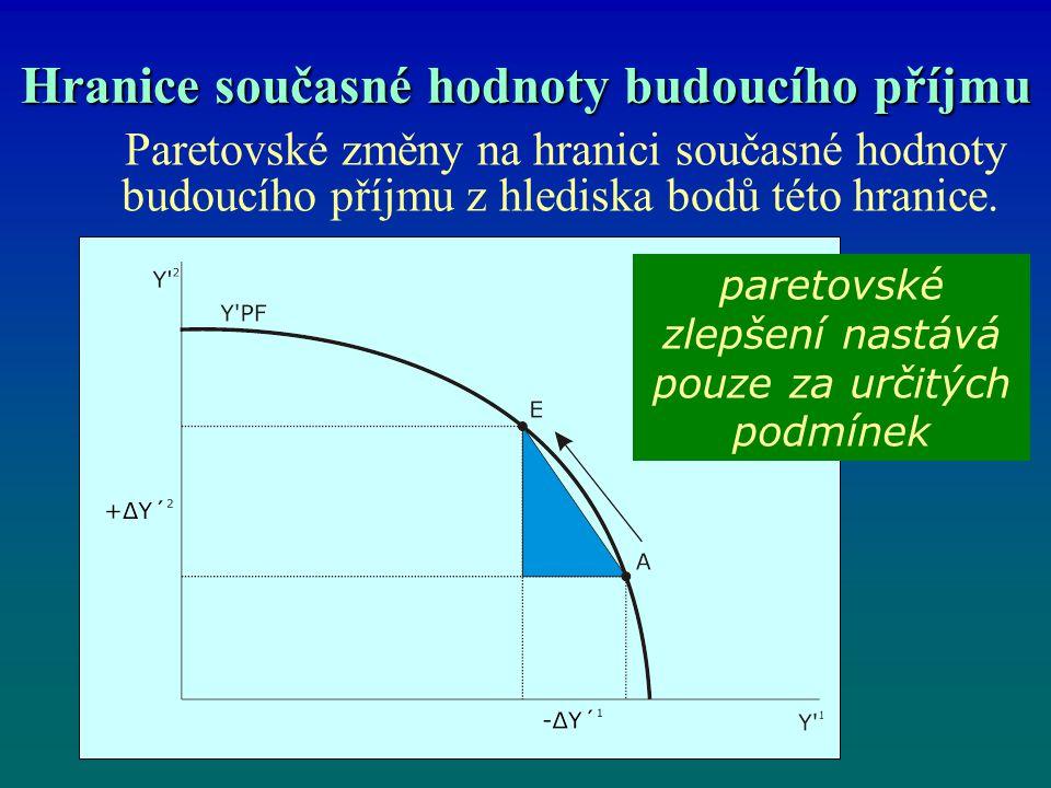 Hranice současné hodnoty budoucího příjmu Paretovské změny na hranici současné hodnoty budoucího příjmu z hlediska bodů této hranice. paretovské zlepš