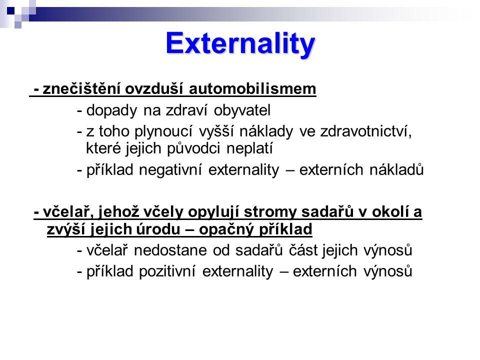 Externality - znečištění ovzduší automobilismem - dopady na zdraví obyvatel - z toho plynoucí vyšší náklady ve zdravotnictví, které jejich původci neplatí - příklad negativní externality – externích nákladů - včelař, jehož včely opylují stromy sadařů v okolí a zvýší jejich úrodu – opačný příklad - včelař nedostane od sadařů část jejich výnosů - příklad pozitivní externality – externích výnosů
