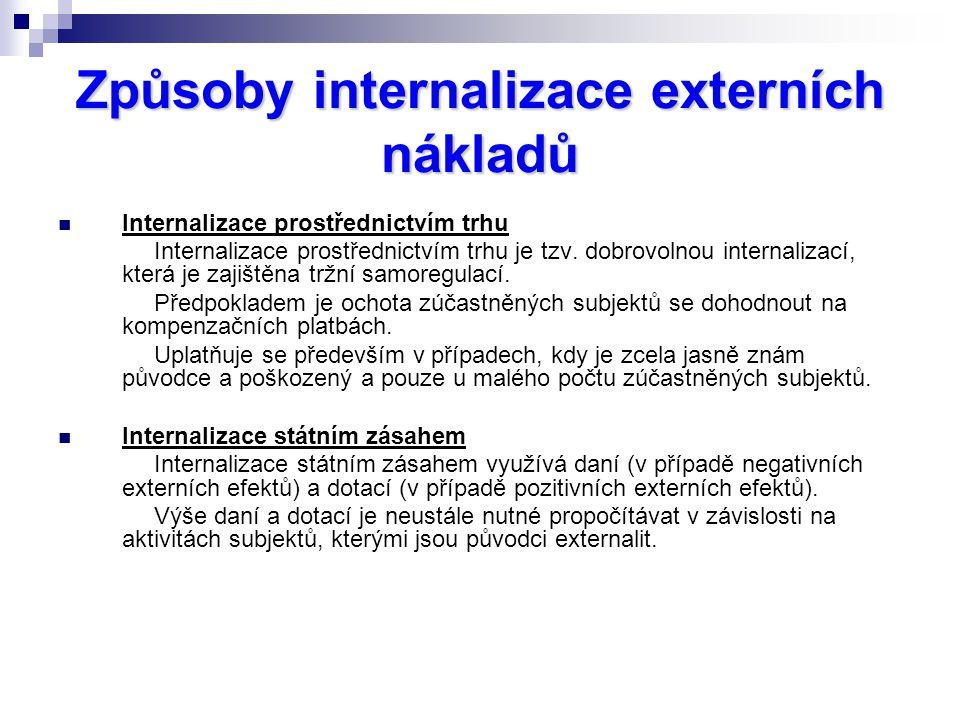 Způsoby internalizace externích nákladů Internalizace prostřednictvím trhu Internalizace prostřednictvím trhu je tzv.