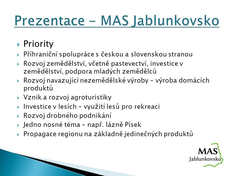  Priority  Příhraniční spolupráce s českou a slovenskou stranou  Rozvoj zemědělství, včetně pastevectví, investice v zemědělství, podpora mladých zemědělců  Rozvoj navazující nezemědělské výroby – výroba domácích produktů  Vznik a rozvoj agroturistiky  Investice v lesích – využití lesů pro rekreaci  Rozvoj drobného podnikání  Jedno nosné téma – např.