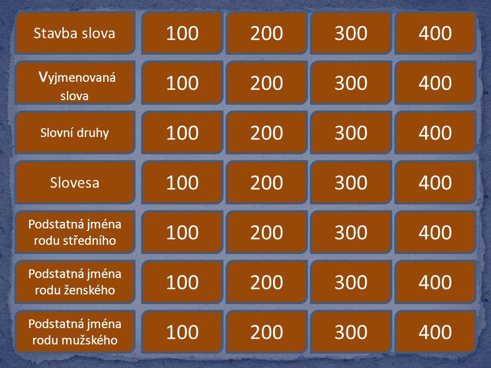 Stavba slova Slovní druhy Podstatná jména rodu středního Podstatná jména rodu mužského Slovesa v yjmenovaná slova Podstatná jména rodu ženského 100200