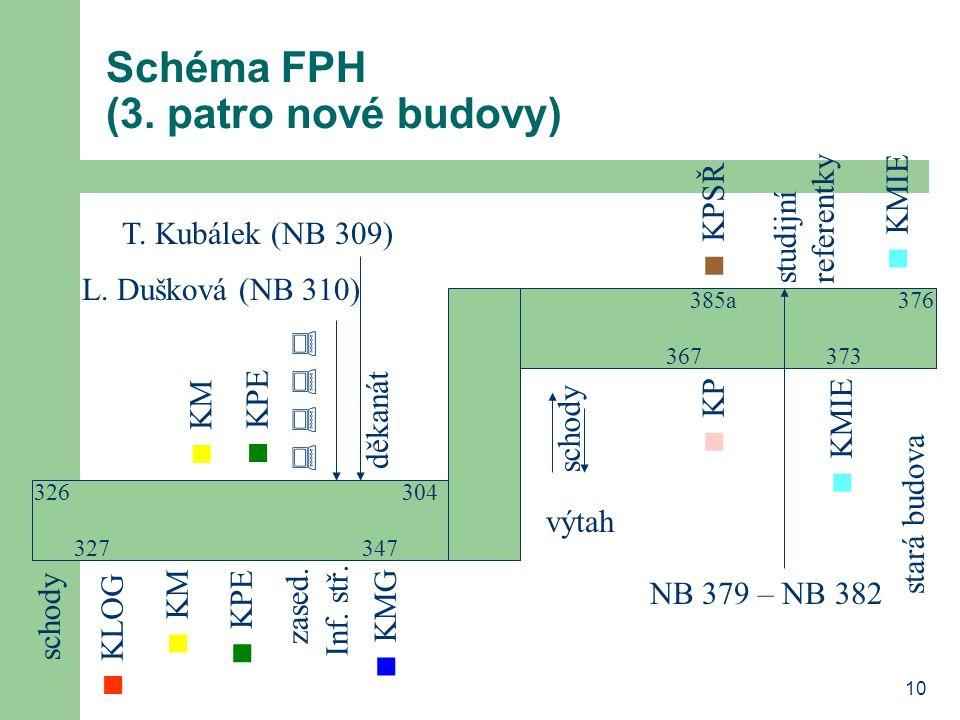 10 Schéma FPH (3. patro nové budovy) děkanát  KPE  KM  KLOG  KM  KPE  KMG zased.        výtah schody  KP  KMIE  KPSŘ studijní referen