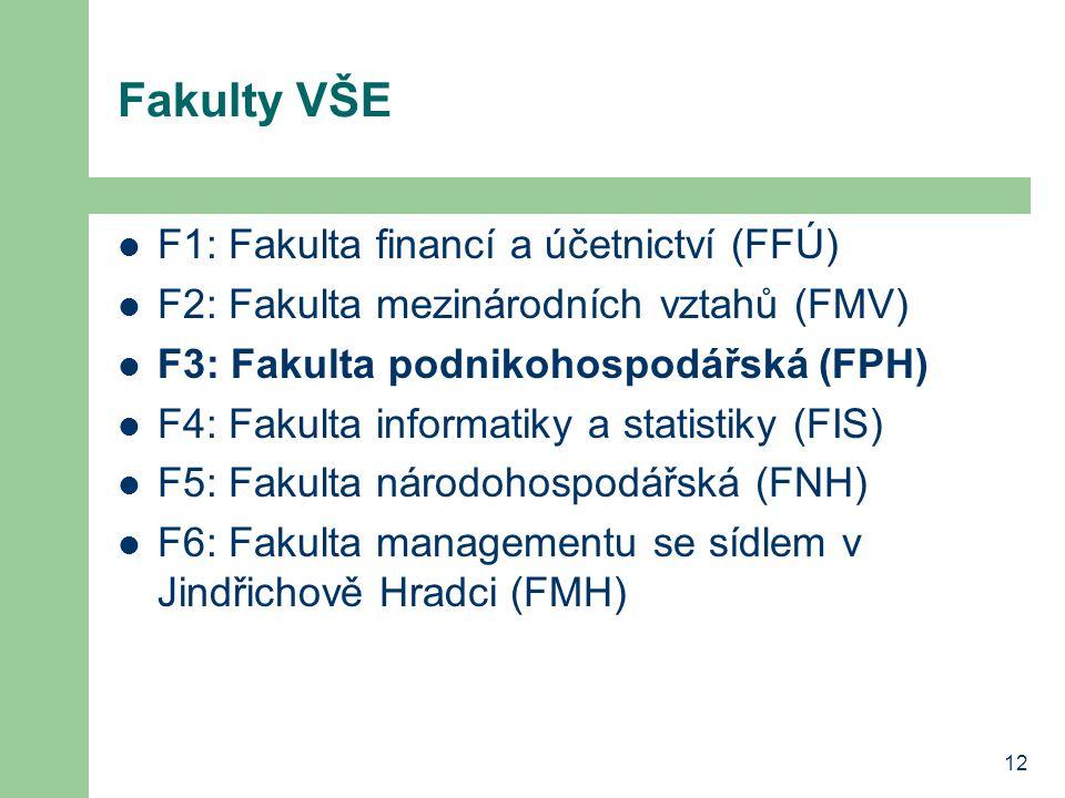 12 Fakulty VŠE F1: Fakulta financí a účetnictví (FFÚ) F2: Fakulta mezinárodních vztahů (FMV) F3: Fakulta podnikohospodářská (FPH) F4: Fakulta informat