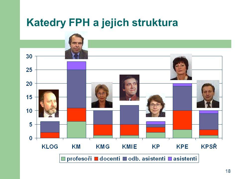 18 Katedry FPH a jejich struktura