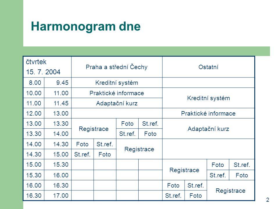 2 Harmonogram dne čtvrtek 15. 7. 2004 Praha a střední ČechyOstatní 8.009.45Kreditní systém 10.0011.00Praktické informace Kreditní systém 11.0011.45Ada