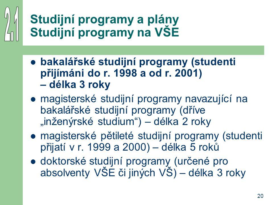 20 Studijní programy a plány Studijní programy na VŠE bakalářské studijní programy (studenti přijímáni do r. 1998 a od r. 2001) – délka 3 roky magiste