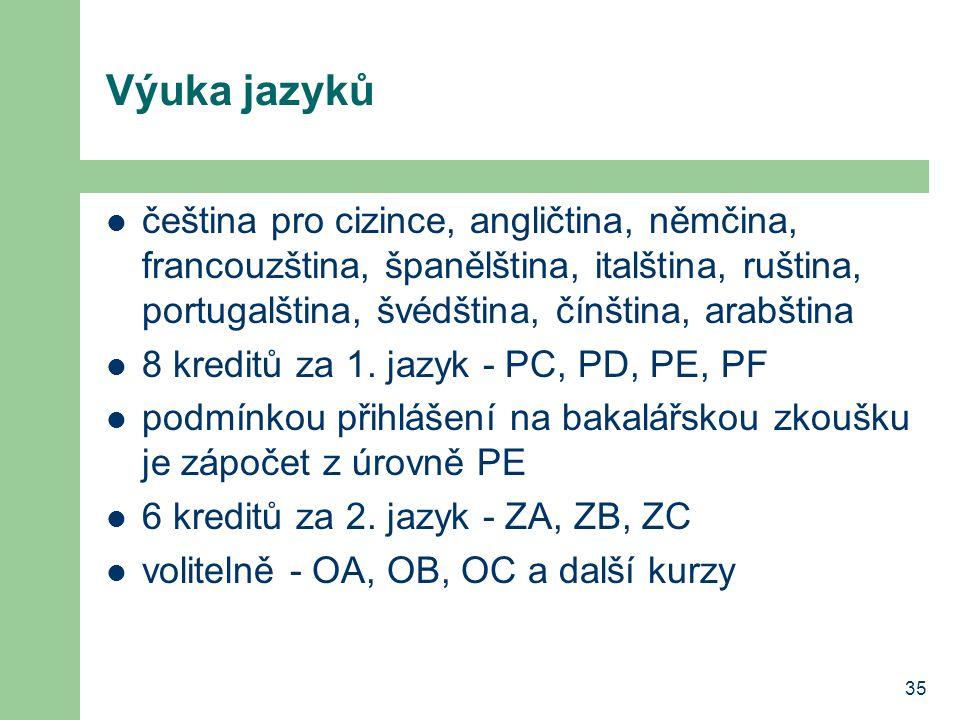 35 Výuka jazyků čeština pro cizince, angličtina, němčina, francouzština, španělština, italština, ruština, portugalština, švédština, čínština, arabštin
