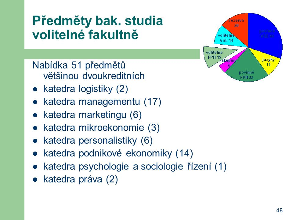 48 Předměty bak. studia volitelné fakultně Nabídka 51 předmětů většinou dvoukreditních katedra logistiky (2) katedra managementu (17) katedra marketin