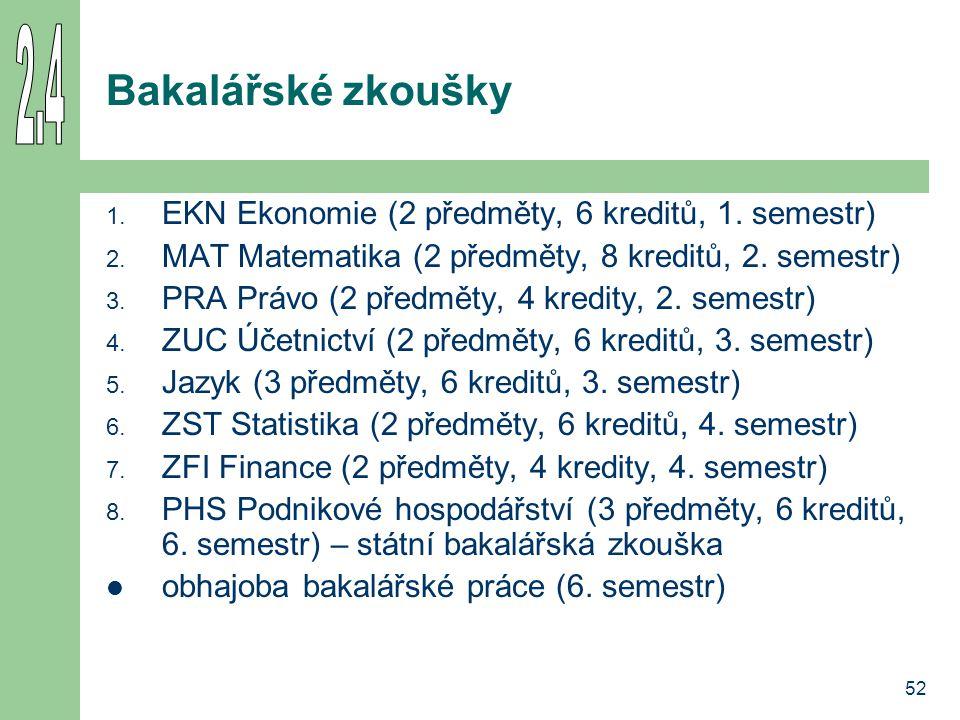 52 Bakalářské zkoušky 1. EKN Ekonomie (2 předměty, 6 kreditů, 1. semestr) 2. MAT Matematika (2 předměty, 8 kreditů, 2. semestr) 3. PRA Právo (2 předmě