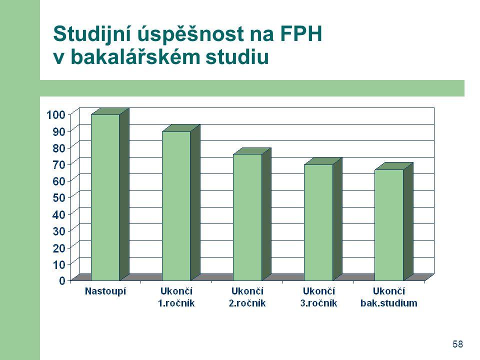 58 Studijní úspěšnost na FPH v bakalářském studiu