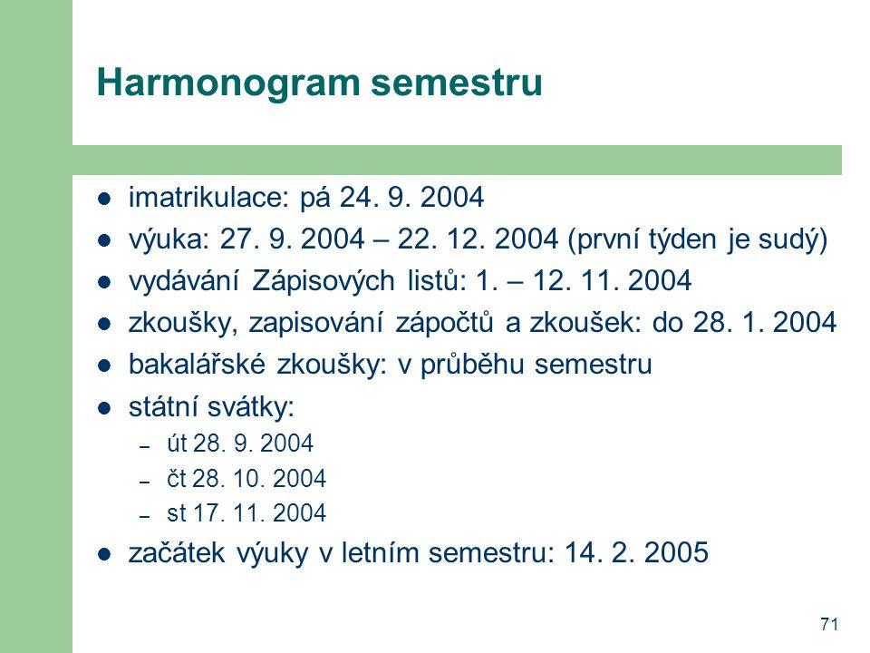 71 Harmonogram semestru imatrikulace: pá 24. 9. 2004 výuka: 27. 9. 2004 – 22. 12. 2004 (první týden je sudý) vydávání Zápisových listů: 1. – 12. 11. 2