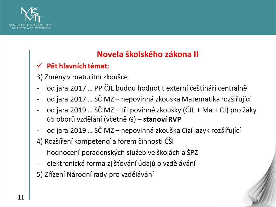 11 Novela školského zákona II Pět hlavních témat: 3) Změny v maturitní zkoušce -od jara 2017 … PP ČJL budou hodnotit externí češtináři centrálně -od jara 2017 … SČ MZ – nepovinná zkouška Matematika rozšiřující -od jara 2019 … SČ MZ – tři povinné zkoušky (ČJL + Ma + CJ) pro žáky 65 oborů vzdělání (včetně G) – stanoví RVP -od jara 2019 … SČ MZ – nepovinná zkouška Cizí jazyk rozšiřující 4) Rozšíření kompetencí a forem činnosti ČŠI -hodnocení poradenských služeb ve školách a ŠPZ -elektronická forma zjišťování údajů o vzdělávání 5) Zřízení Národní rady pro vzdělávání
