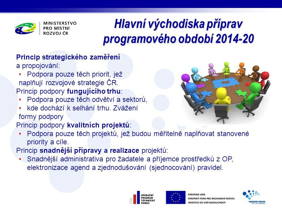 Hlavní východiska příprav programového období 2014-20 Princip strategického zaměření a propojování: Podpora pouze těch priorit, jež naplňují rozvojové