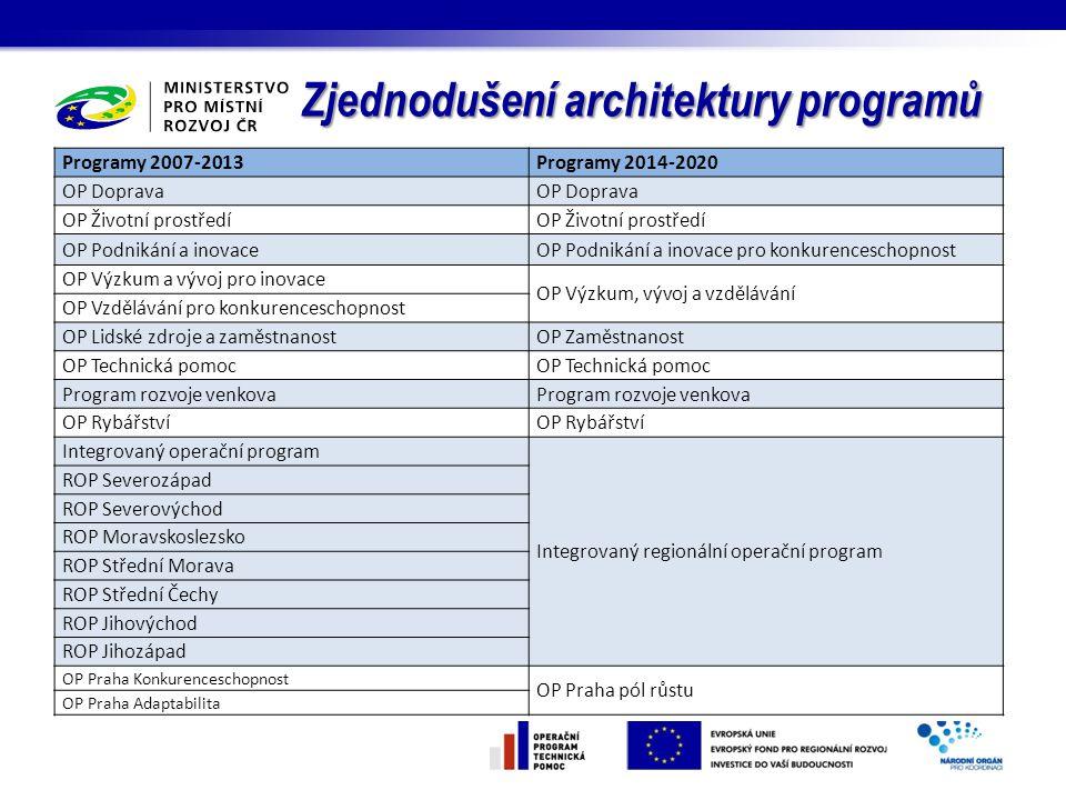 Programy 2007-2013Programy 2014-2020 OP Doprava OP Životní prostředí OP Podnikání a inovaceOP Podnikání a inovace pro konkurenceschopnost OP Výzkum a