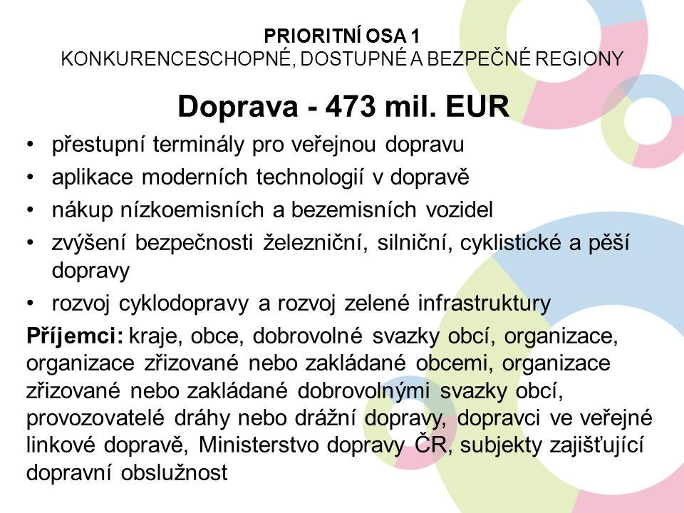 Doprava - 473 mil. EUR přestupní terminály pro veřejnou dopravu aplikace moderních technologií v dopravě nákup nízkoemisních a bezemisních vozidel zvý