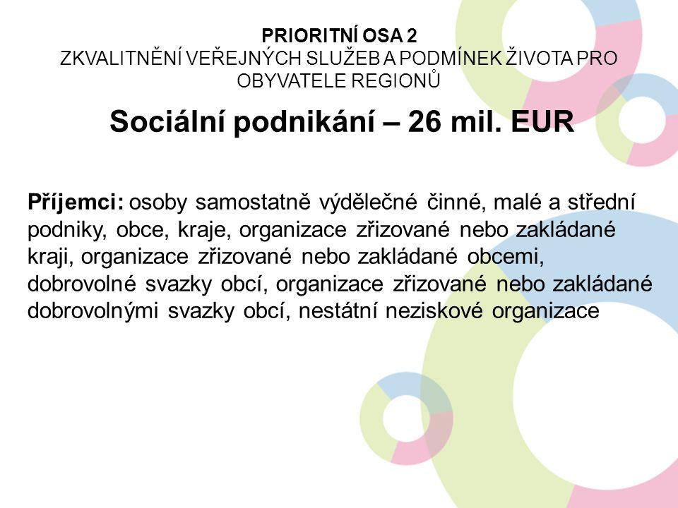 Sociální podnikání – 26 mil. EUR Příjemci: osoby samostatně výdělečné činné, malé a střední podniky, obce, kraje, organizace zřizované nebo zakládané