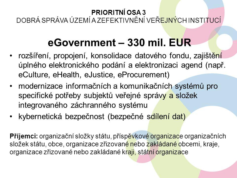 eGovernment – 330 mil. EUR rozšíření, propojení, konsolidace datového fondu, zajištění úplného elektronického podání a elektronizaci agend (např. eCul