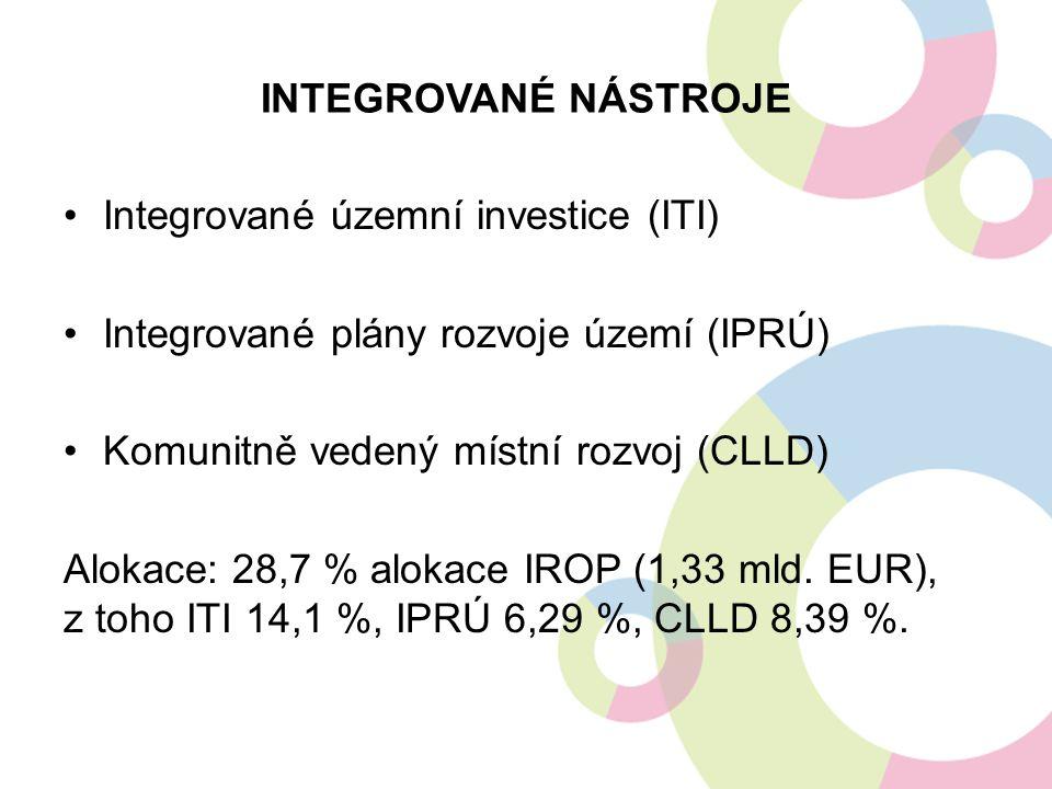 INTEGROVANÉ NÁSTROJE Výhody: –ITI/ IPRÚ zohledňují širší vazby mezi městem a jeho spádovým územím –CLLD - projekty jsou vybírány na místní úrovni –multifondové financování komplexnějších záměrů Nevýhody: –Podmínkou pro vyhlášení výzvy na realizaci projektů je schválení příslušné integrované strategie.