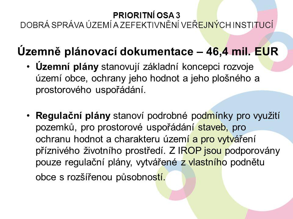 Územně plánovací dokumentace – 46,4 mil. EUR Územní plány stanovují základní koncepci rozvoje území obce, ochrany jeho hodnot a jeho plošného a prosto