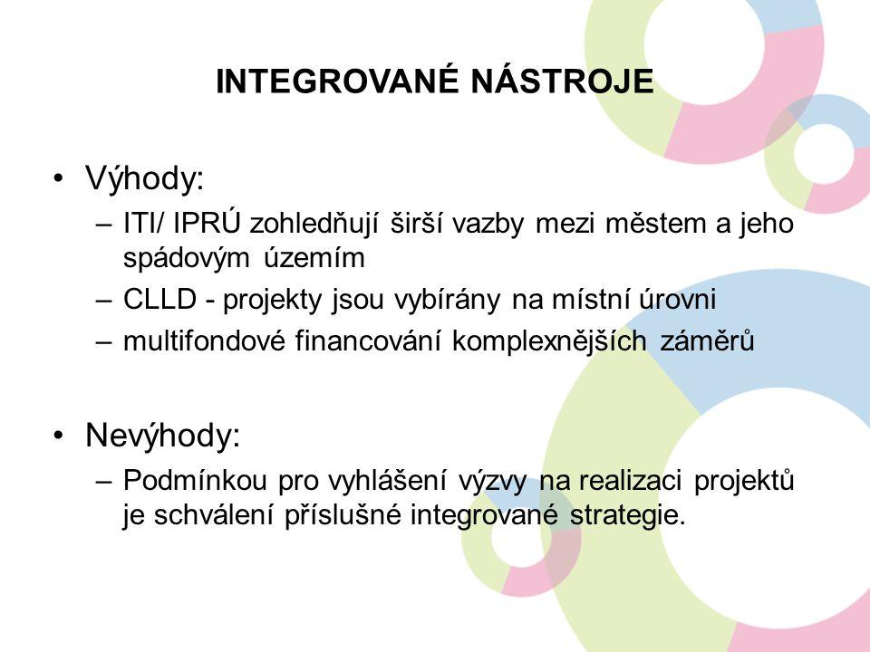 INTEGROVANÝ REGIONÁLNÍ OP Harmonogram výzev –první verze zveřejněna na webu -větší koordinace s navazujícími výzvami (např.