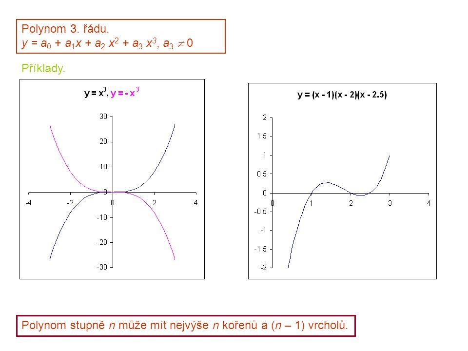 Polynom 3. řádu. y = a 0 + a 1 x + a 2 x 2 + a 3 x 3, a 3  0 Příklady. Polynom stupně n může mít nejvýše n kořenů a (n – 1) vrcholů.