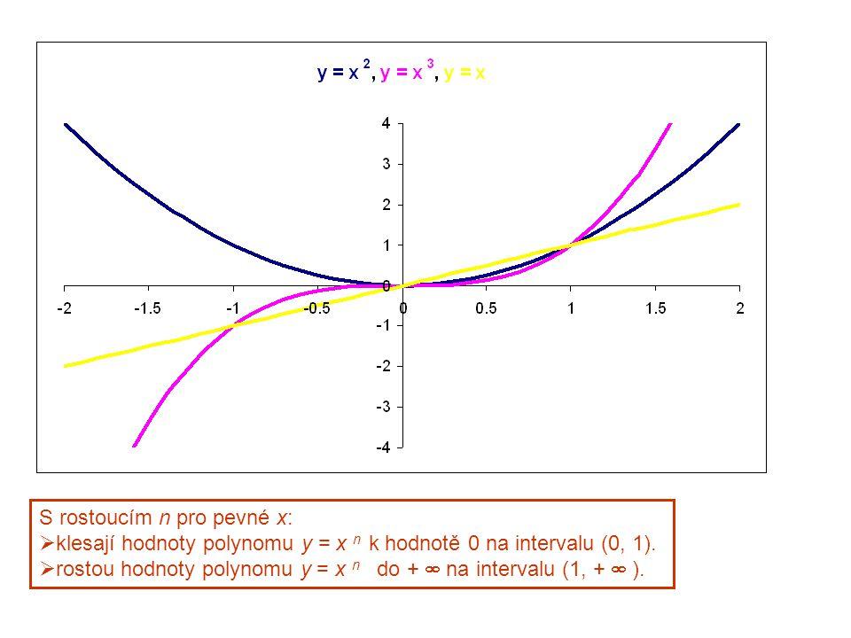 S rostoucím n pro pevné x:  klesají hodnoty polynomu y = x n k hodnotě 0 na intervalu (0, 1).  rostou hodnoty polynomu y = x n do +  na intervalu (
