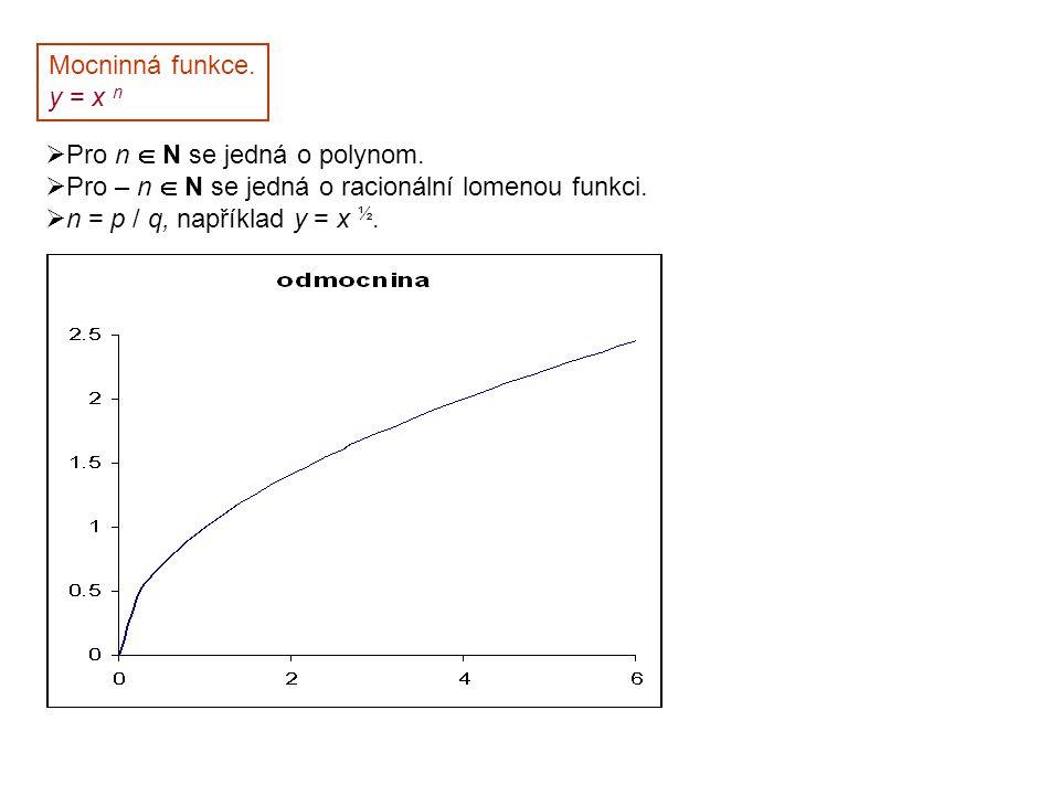 Mocninná funkce. y = x n  Pro n  N se jedná o polynom.  Pro – n  N se jedná o racionální lomenou funkci.  n = p / q, například y = x ½.