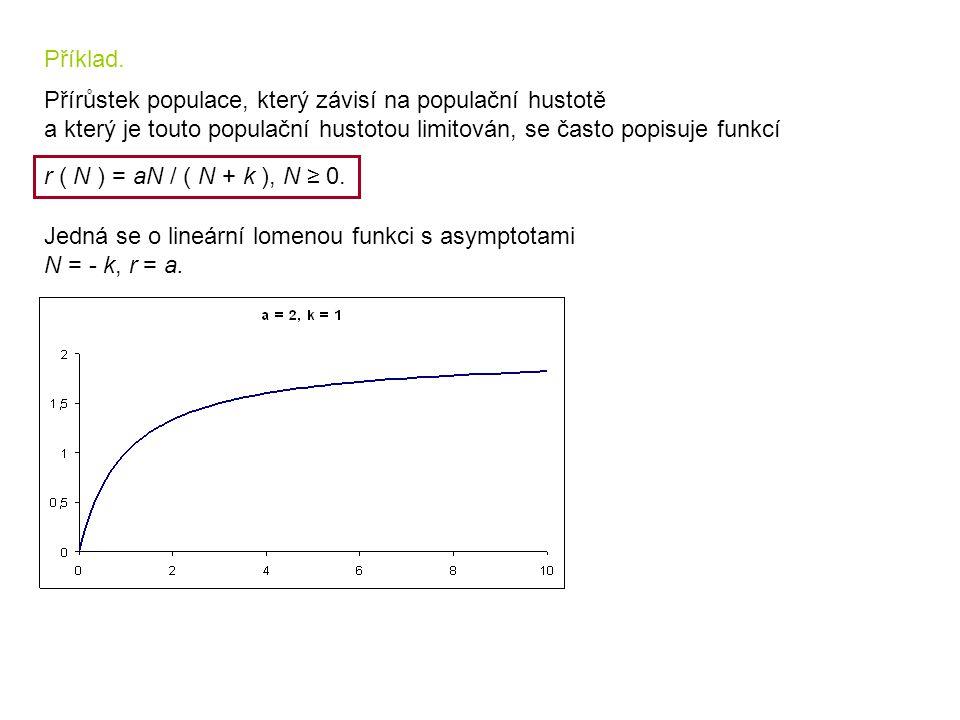 Příklad. Přírůstek populace, který závisí na populační hustotě a který je touto populační hustotou limitován, se často popisuje funkcí r ( N ) = aN /
