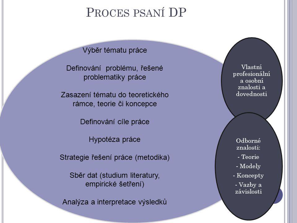 Ú VOD PRÁCE Jaké si klademe otázky a jak je formulujeme Logika výkladu – představení hlavních otázek a způsobů jejich řešení Ze kterých autorů vycházíme – náš teoretický a metodologický cíle Jaké jsou naše předpoklady a cíle 4