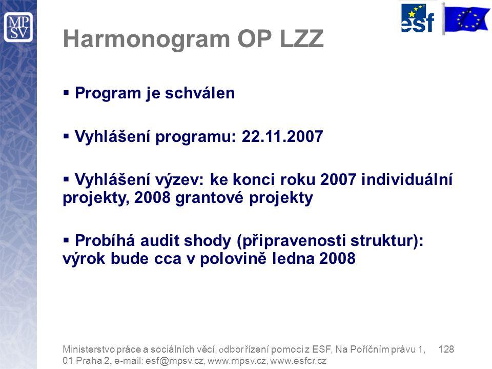 Ministerstvo práce a sociálních věcí, o dbor řízení pomoci z ESF, Na Poříčním právu 1, 128 01 Praha 2, e-mail: esf@mpsv.cz, www.mpsv.cz, www.esfcr.cz  Program je schválen  Vyhlášení programu: 22.11.2007  Vyhlášení výzev: ke konci roku 2007 individuální projekty, 2008 grantové projekty  Probíhá audit shody (připravenosti struktur): výrok bude cca v polovině ledna 2008 Harmonogram OP LZZ