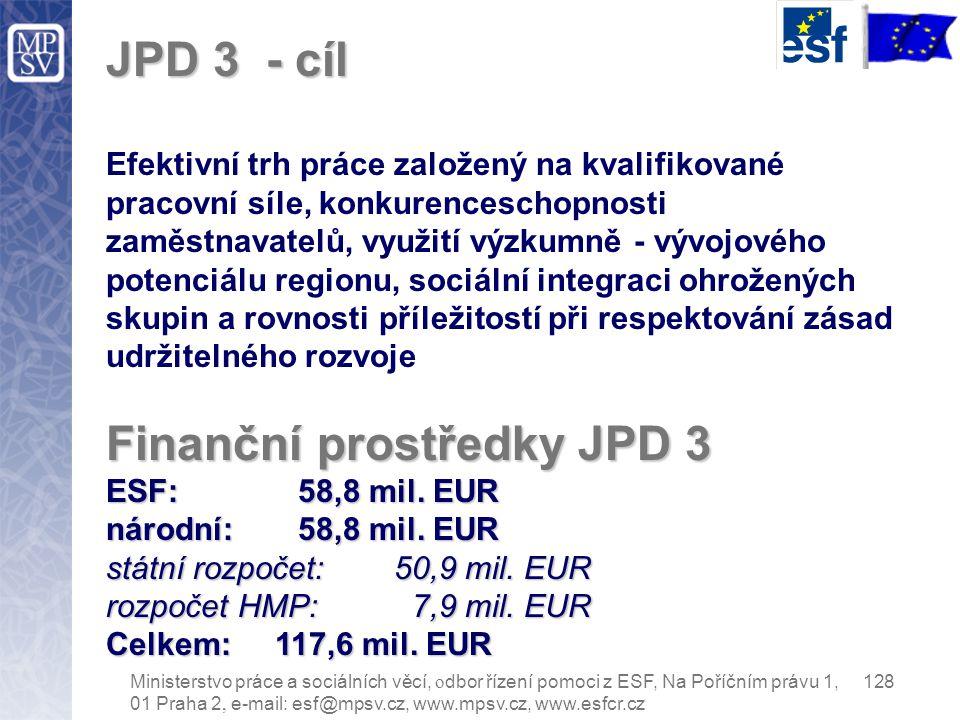 JPD 3 - cíl Efektivní trh práce založený na kvalifikované pracovní síle, konkurenceschopnosti zaměstnavatelů, využití výzkumně - vývojového potenciálu regionu, sociální integraci ohrožených skupin a rovnosti příležitostí při respektování zásad udržitelného rozvoje Finanční prostředky JPD 3 ESF: 58,8 mil.