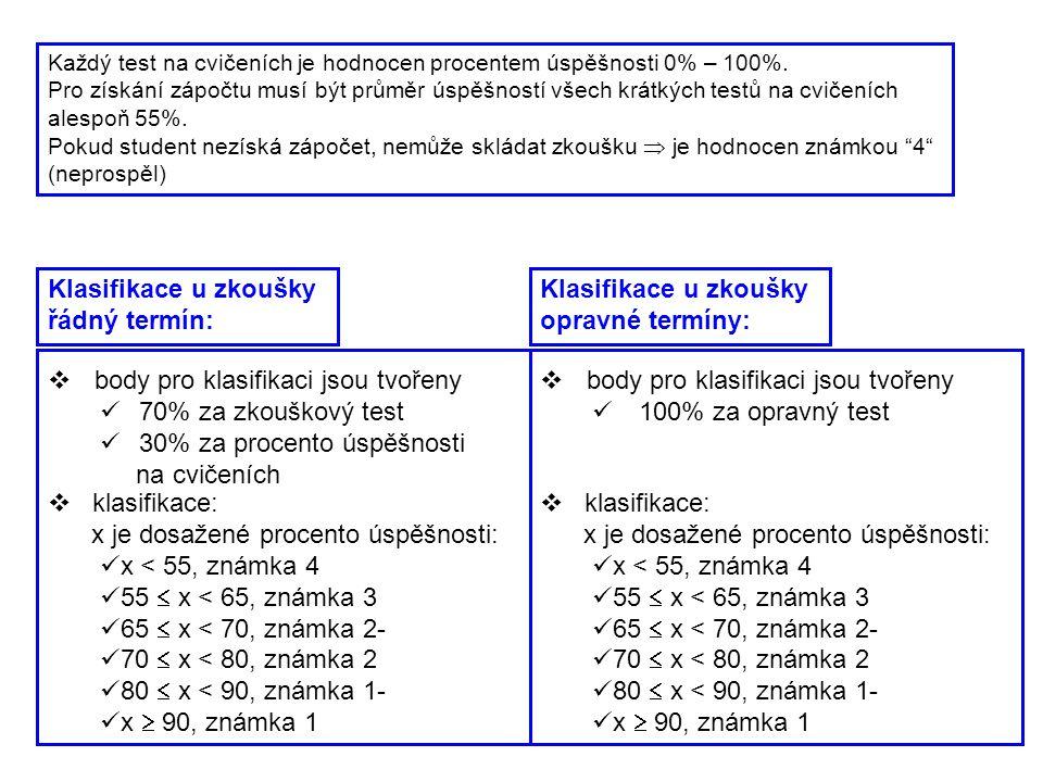 Klasifikace u zkoušky řádný termín:  body pro klasifikaci jsou tvořeny 70% za zkouškový test 30% za procento úspěšnosti na cvičeních  klasifikace: x