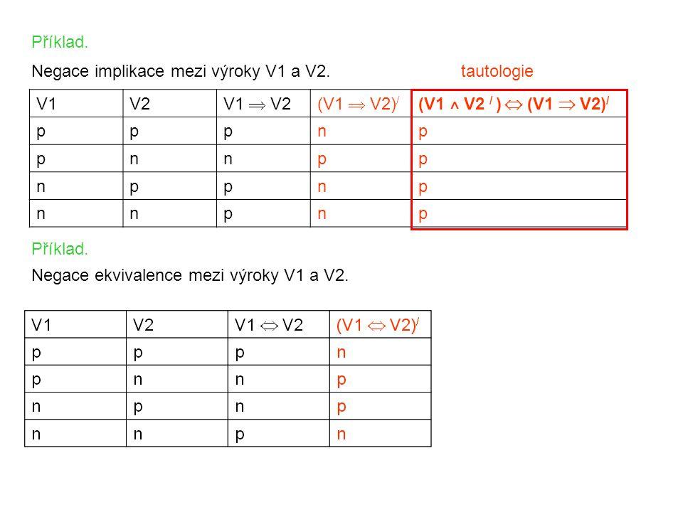 Příklad. Negace implikace mezi výroky V1 a V2. Příklad. Negace ekvivalence mezi výroky V1 a V2. V1V2 V1  V2(V1  V2) / (V1 ˄ V2 / )  (V1  V2) / ppp